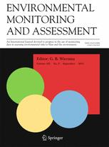 Cover image from Environmental Monitoring and Assessment (journal)